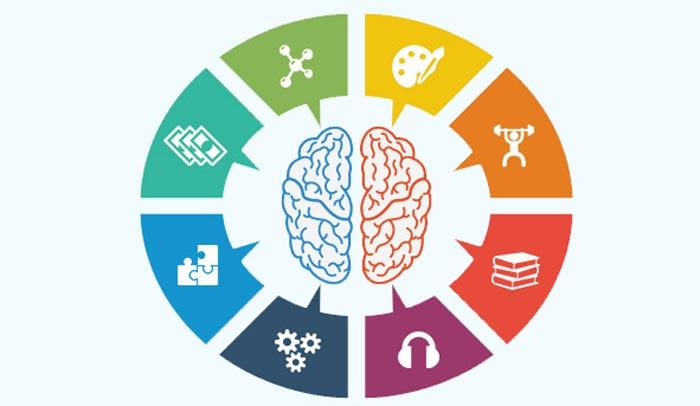 Educar a los diferentes tipos de inteligencia